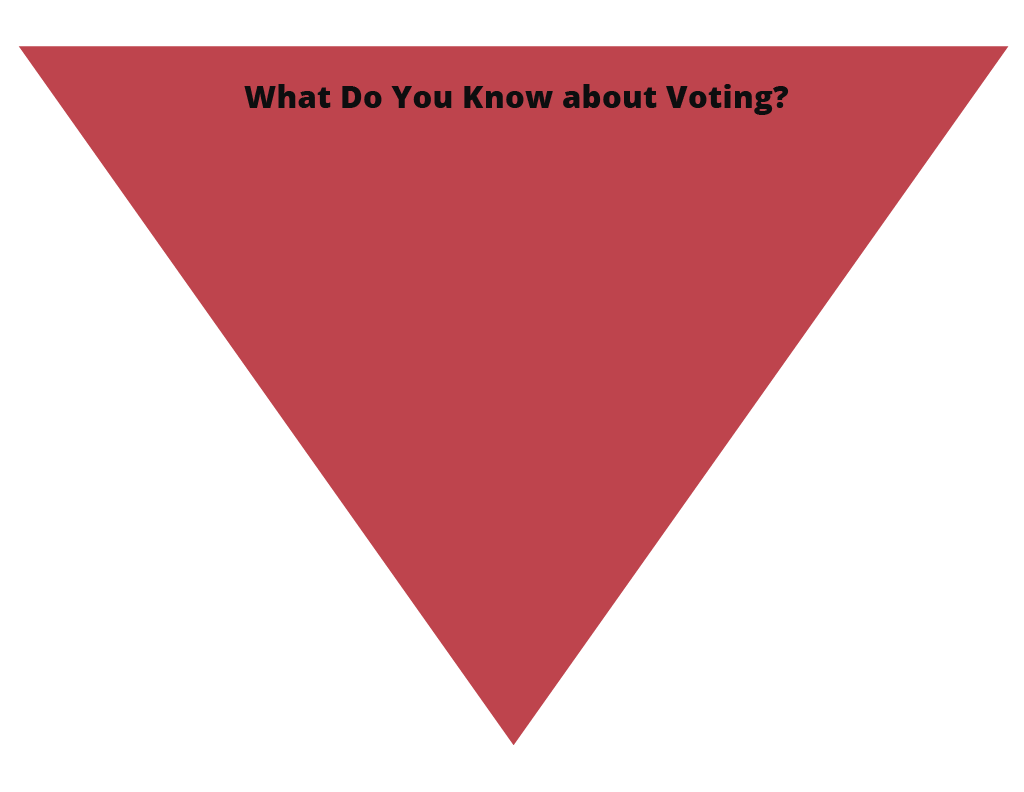 Voting Triangles1024_1