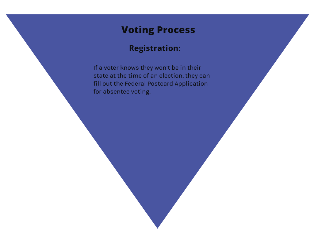 Voting Triangles1024_10