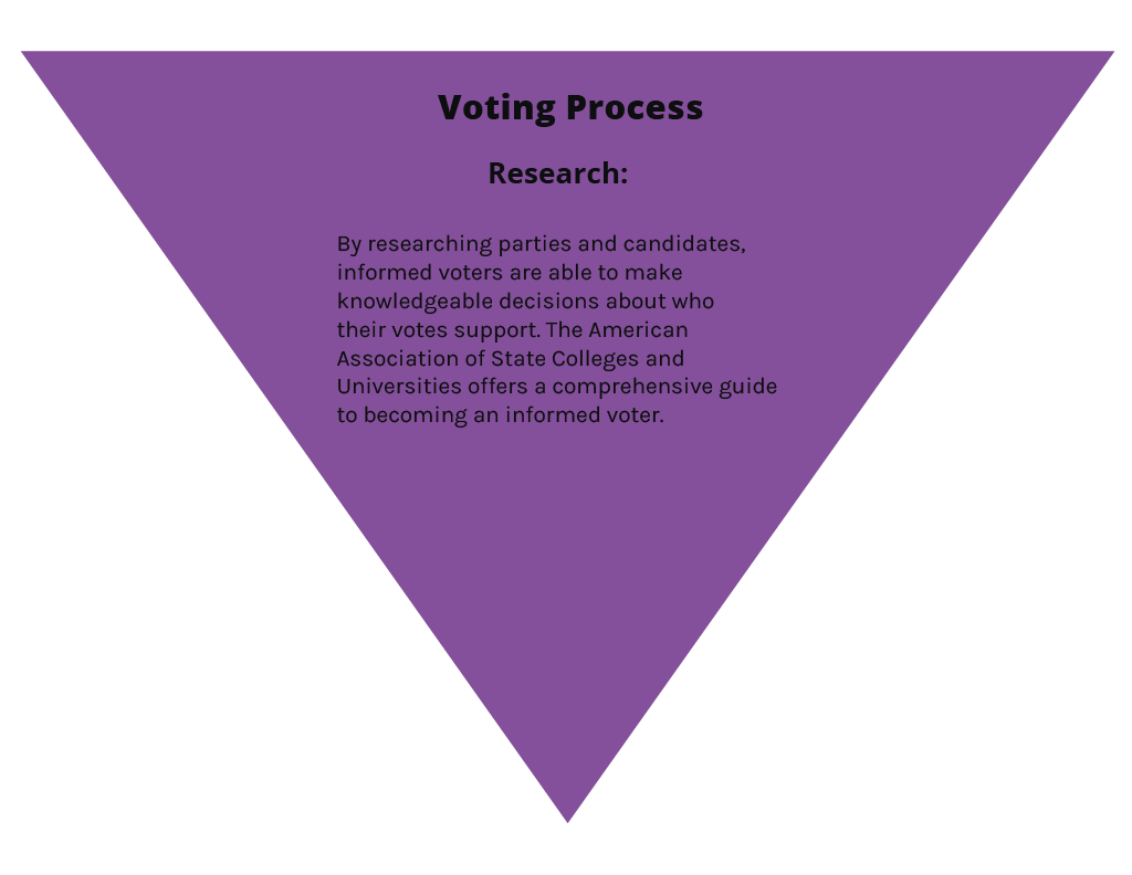 Voting Triangles1024_12