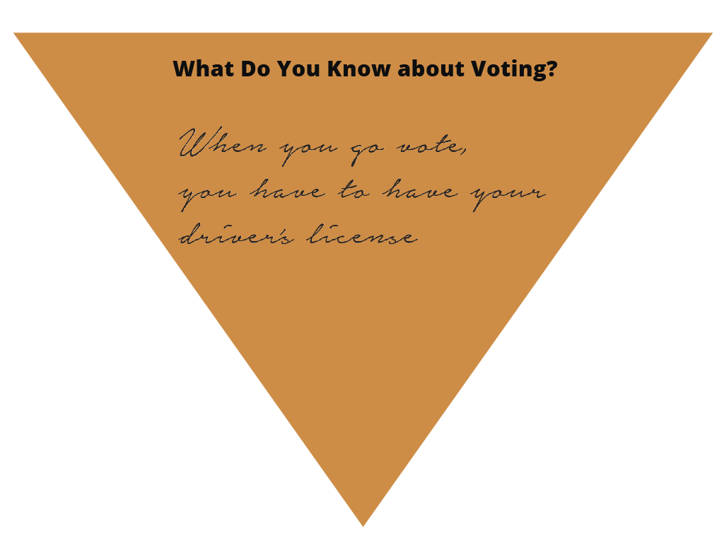 Voting Triangles1024_4