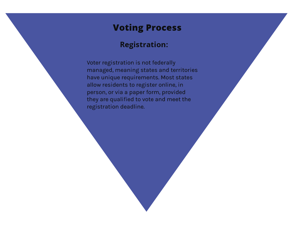 Voting Triangles1024_9